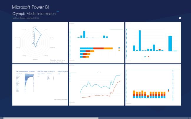 Microsoft Power BI Preview