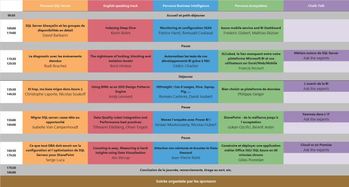 SQLSaturday Paris 2014 Agenda Grand